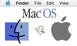Mac OS Operating System